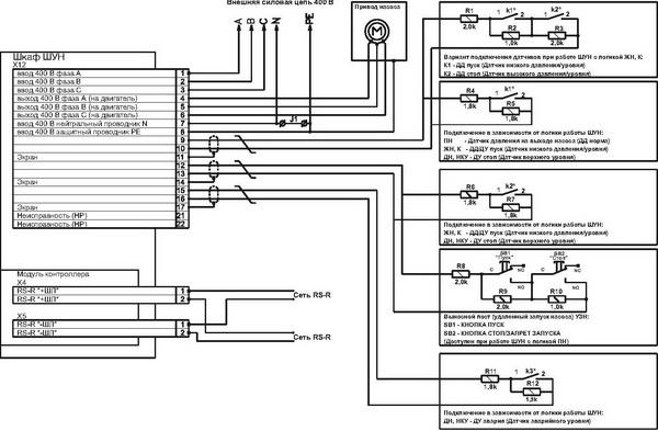 В зависимости от назначения шкафа: ШУН в варианте пожарного насоса: X12.9 - ЭКМ норм X12.10 - ЭКМ норм ШУН в варианте...