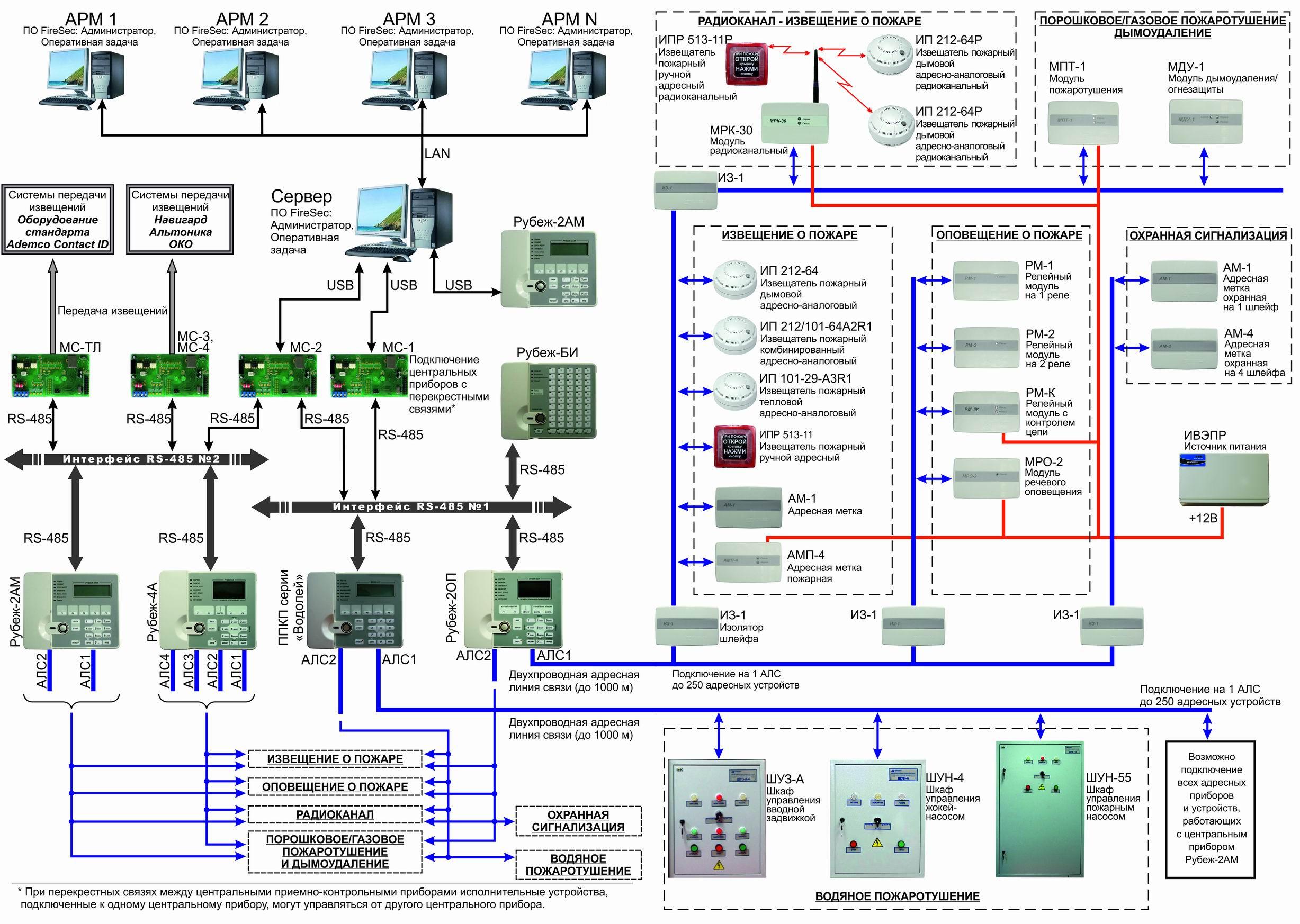 Адресная система болид схема фото 861