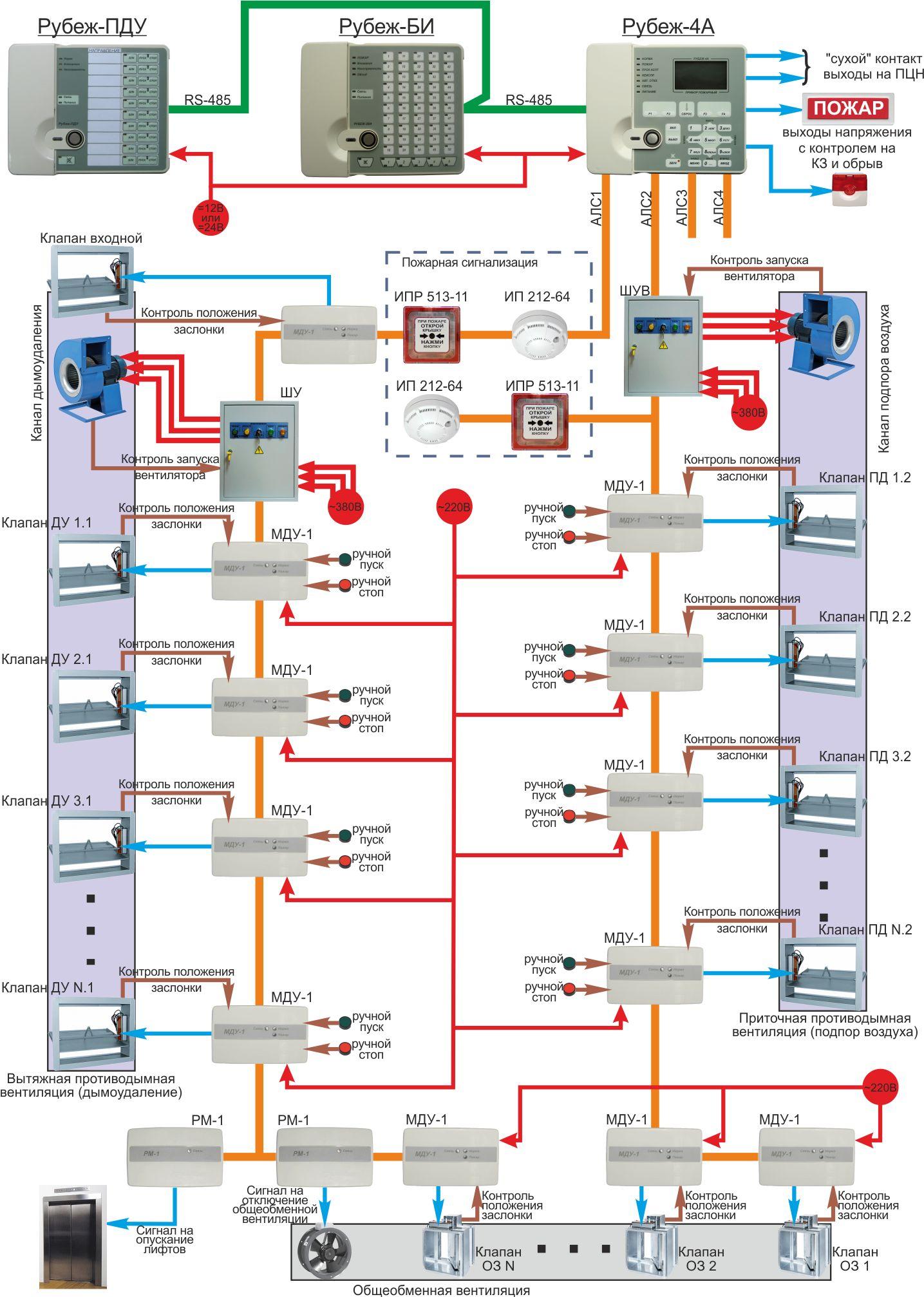 Схема подключения клапан blf 230