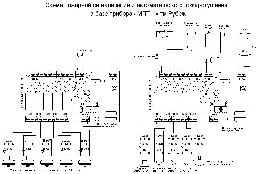 инструкция орион про для охранника - фото 10