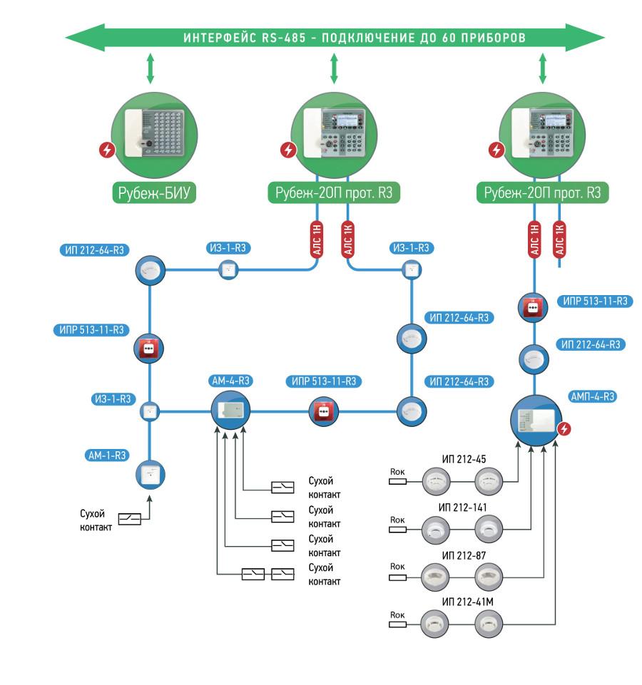 амп 4 схема подключения